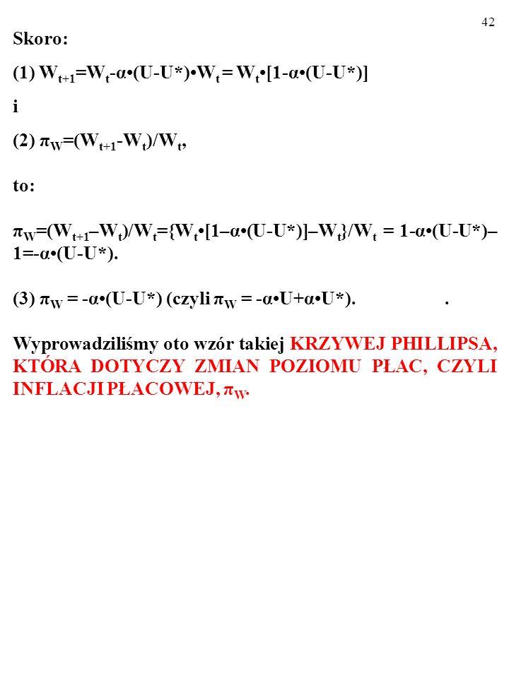 Skoro:(1) Wt+1=Wt-α•(U-U*)•Wt = Wt•[1-α•(U-U*)] i. πW=(Wt+1-Wt)/Wt, to: πW=(Wt+1–Wt)/Wt={Wt•[1–α•(U-U*)]–Wt}/Wt = 1-α•(U-U*)–1=-α•(U-U*).